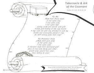 Tabernacle ark of the covenant teach us the bible for Ark of the covenant coloring page