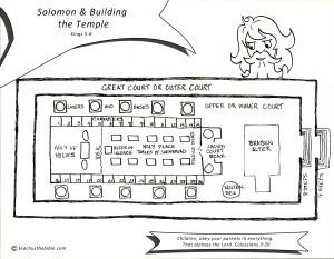 Solomon  Building the Temple  Teach Us the Bible